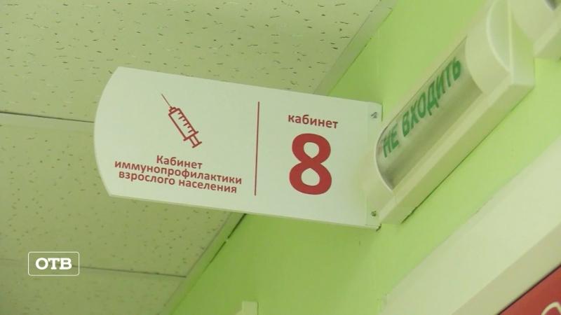 Статистика по COVID-19 в Свердловской области на 20 апреля