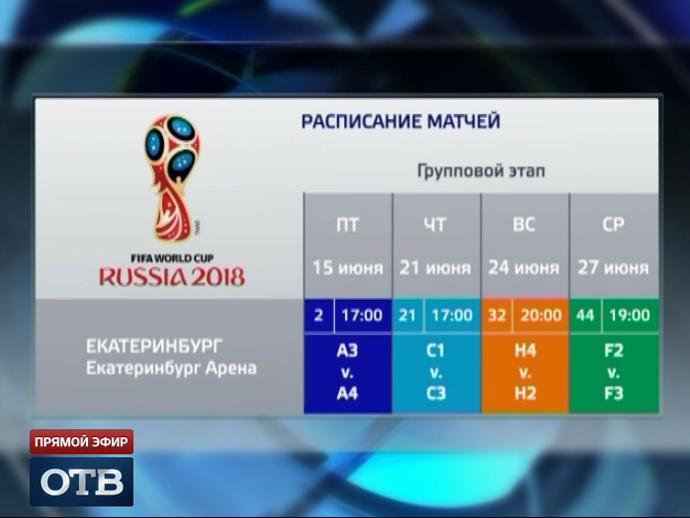 Мира по даты в 2018 чемпионат россии футболу